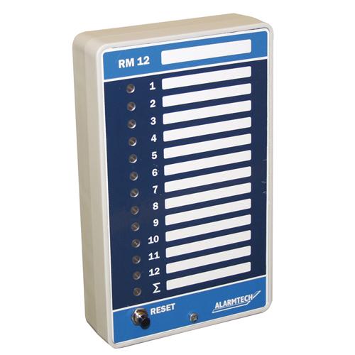 RM 12 Indikeringspanel